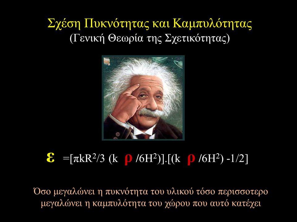 ε =[πkR2/3 (k ρ /6H2)].[(k ρ /6H2) -1/2]